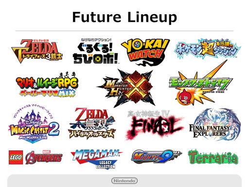 Tri Force Heroes, Yo-Kai Watch, Hyrule Warriors 3DS, un prochain Pokémon Rumble et un nouveau Monter Hunter ainsi que Final Fantasy Explorers font partie des jeux qui doivent soutenir la 3DS dans les mois à venir.