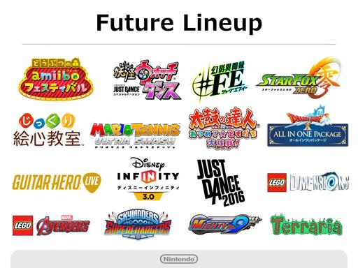 Animal Crossing : Amiibo Festival, Guitar Hero Live, Skylanders Superchargers, Star Fox Zero ou encore LEGO Dimensions figurent sur le catalogue de la Wii U pour cette fin d'année et 2016.