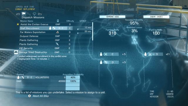 En plus des missions principales et annexes, The Phantom Pain vous propose également d'envoyer vos soldats sur le terrain pour différentes opérations permettant de recueillir des ressources, des fonds et des recrues.