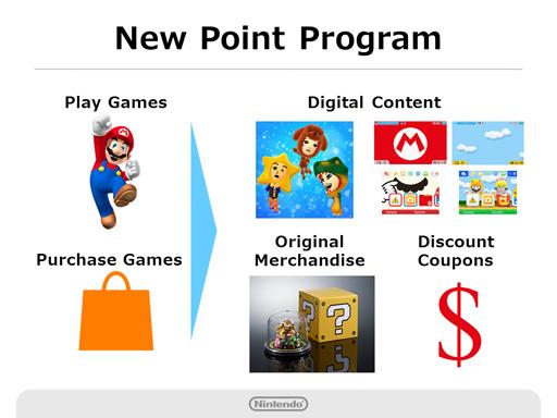 Voilà qui résume très bien le nouveau système de points que Nintendo va mettre en place.
