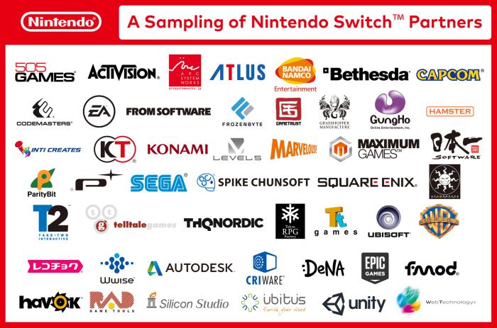 De nombreux partenaires mais Nintendo avait fait la même promesse en présentant la Wii U. Espérons que l'architecture de la Switch, sans doute plus simple que l'asymétrie de la Wii U, permettra d'éviter une désertion trop rapide.
