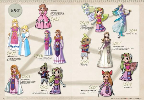25 ans de Zelda et un personnage qui aura su évoluer dans ses rôles et sa teneur.